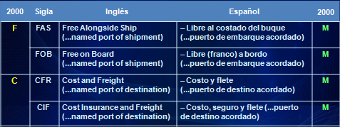 Img Edited also Maxresdefault in addition Incoterm Repartitin Des Risques likewise Table moreover . on incoterms 2010